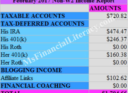 February 2017 Non-W2 Income Report